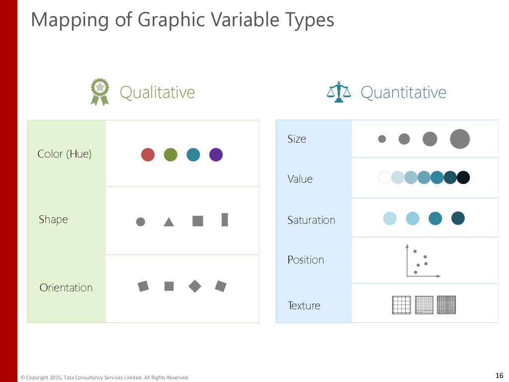 Graphic Variables - Quantitative Vs Qualitative...