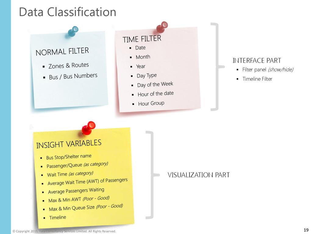 Data Classification INTERFACE PART  Filter pan...