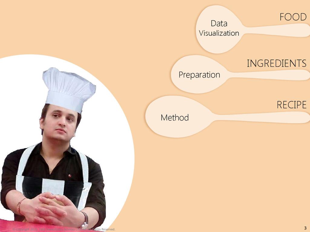 Data Visualization FOOD Preparation INGREDIENTS...