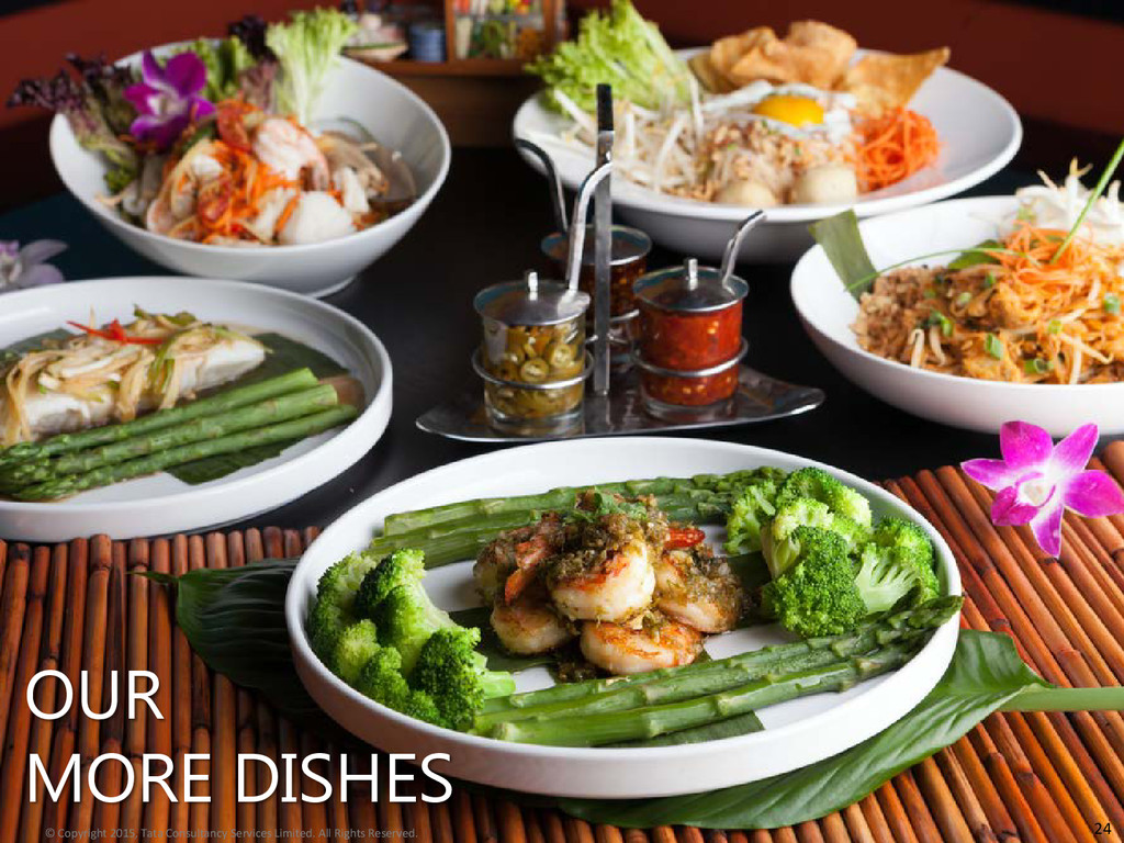 OUR MORE DISHES 24 © Copyright 2015, Tata Consu...