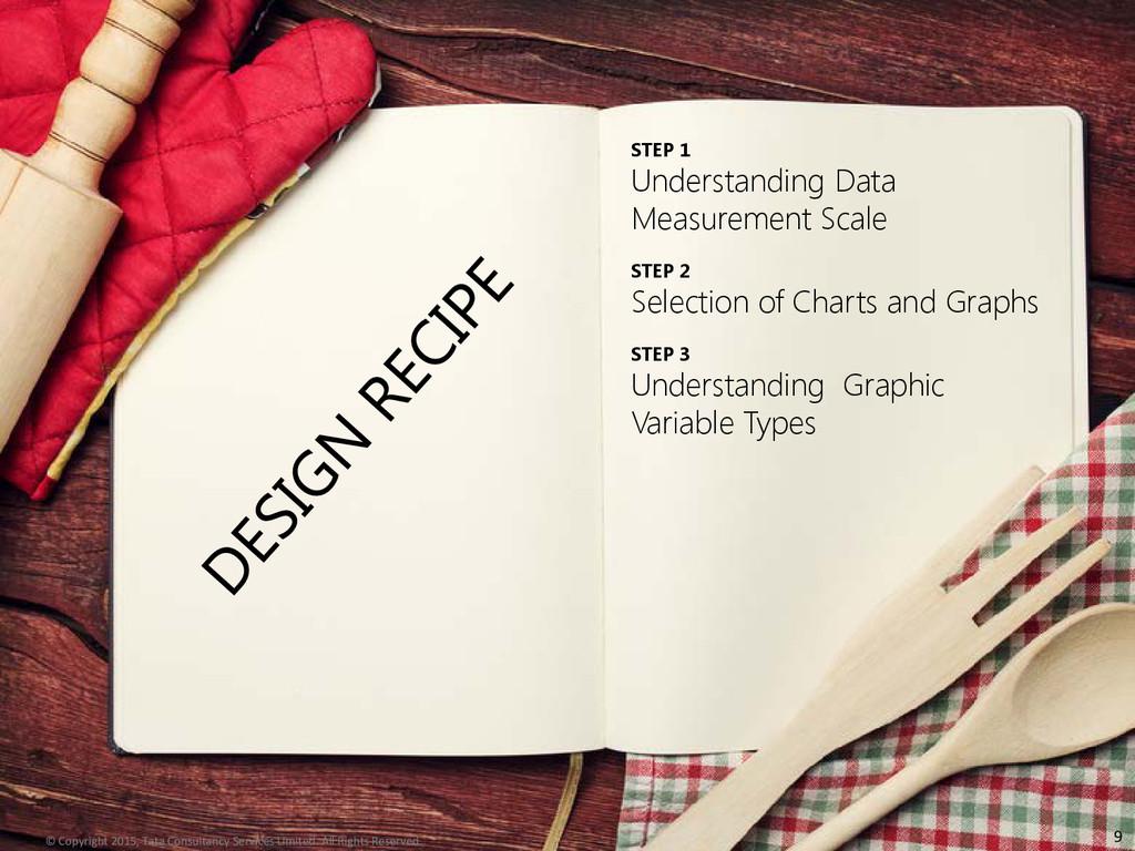 STEP 1 Understanding Data Measurement Scale STE...