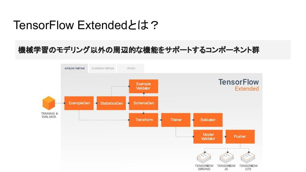 TensorFlow Extendedとは? 機械学習のモデリング以外の周辺的な機能をサポート...