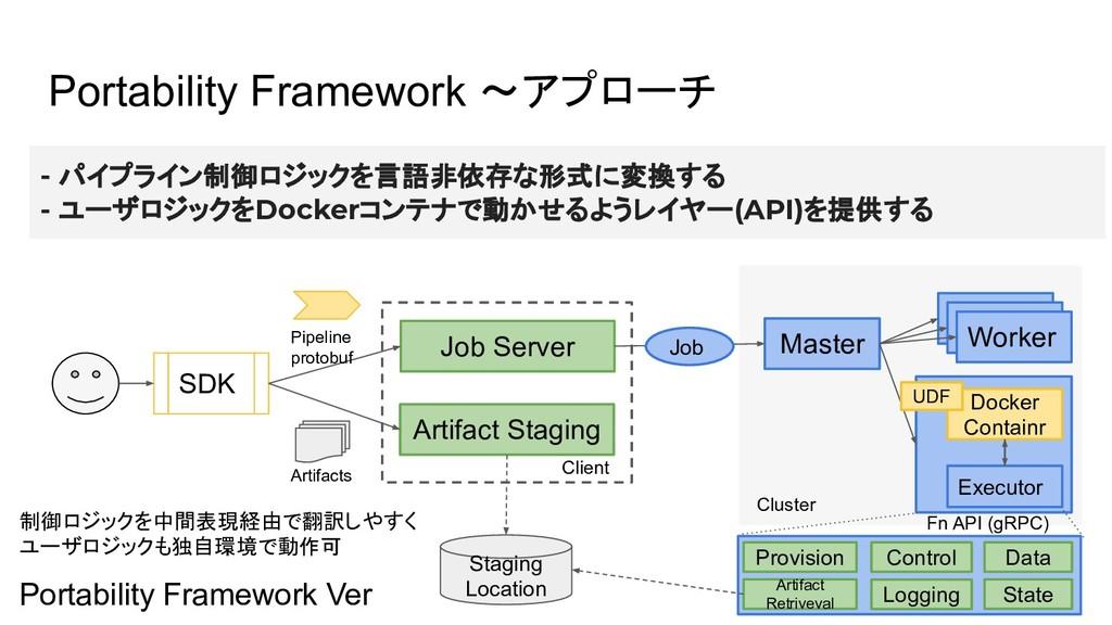 Portability Framework 〜アプローチ - パイプライン制御ロジックを言語非...