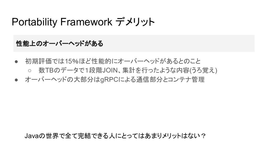 Portability Framework デメリット ● 初期評価では15%ほど性能的にオー...