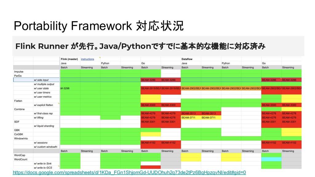 Portability Framework 対応状況 Flink Runner が先行。Jav...