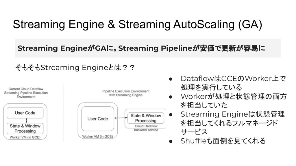 Streaming EngineがGAに。Streaming Pipelineが安価で更新が容...
