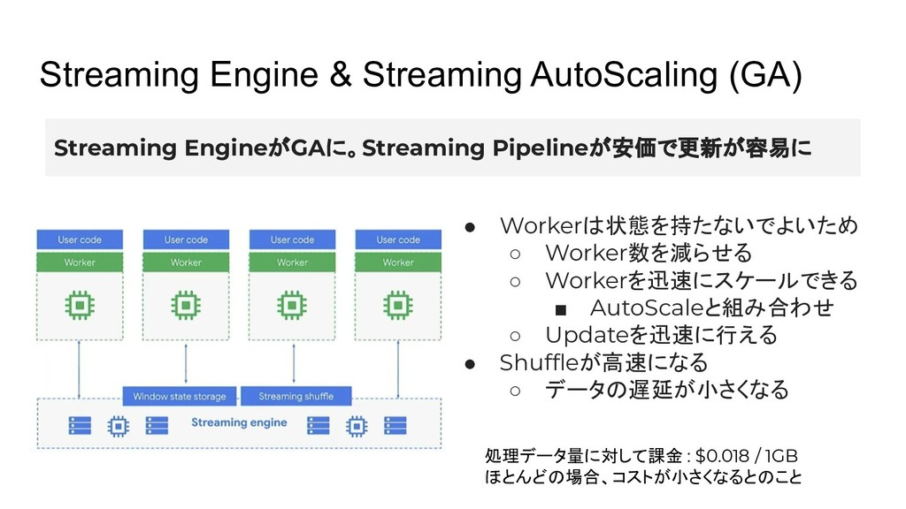 Streaming Engine & Streaming AutoScaling (GA) S...