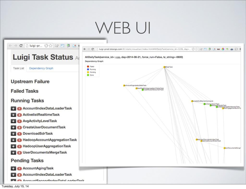 WEB UI Tuesday, July 15, 14