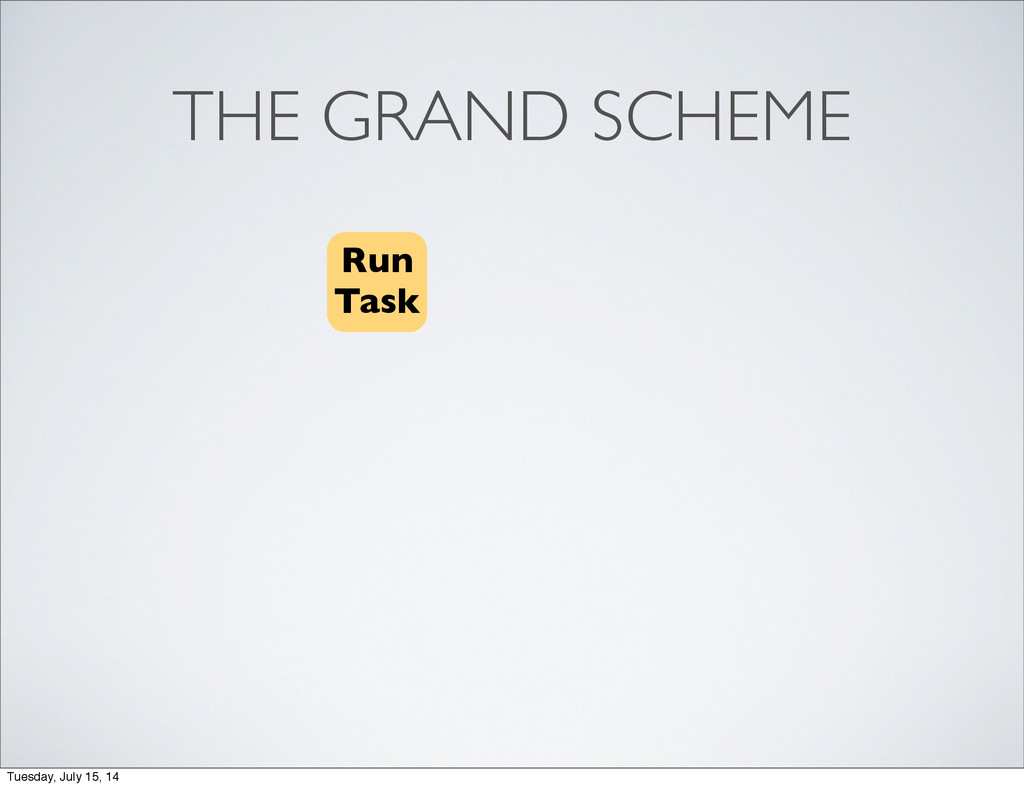 THE GRAND SCHEME Run Task Tuesday, July 15, 14