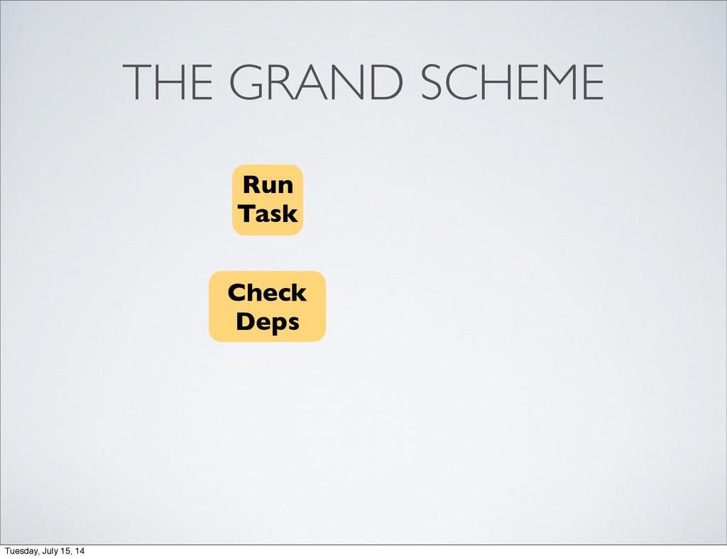THE GRAND SCHEME Run Task Check Deps Tuesday, J...