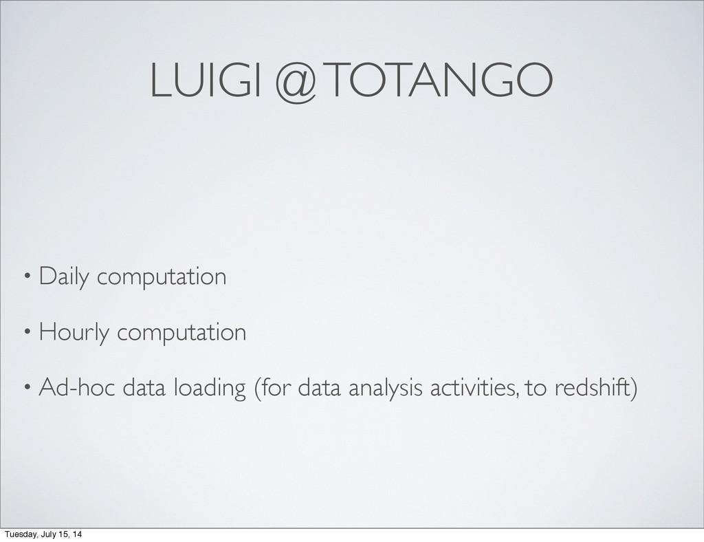 LUIGI @ TOTANGO • Daily computation • Hourly co...