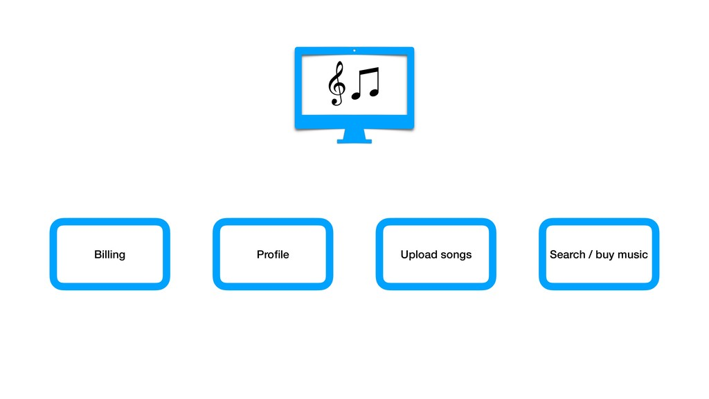 Billing Search / buy music Profile Upload songs