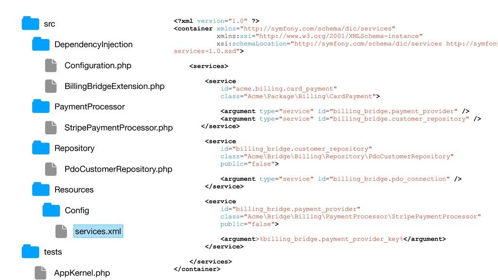"<?xml version=""1.0"" ?> <container xmlns=""http:/..."