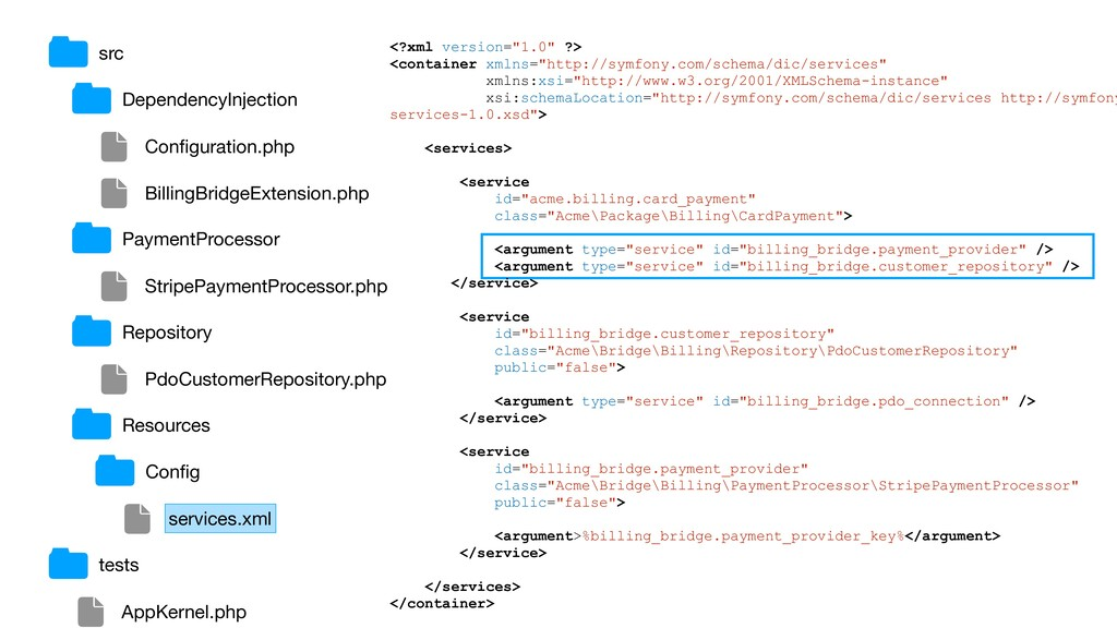 src DependencyInjection PaymentProcessor Configu...