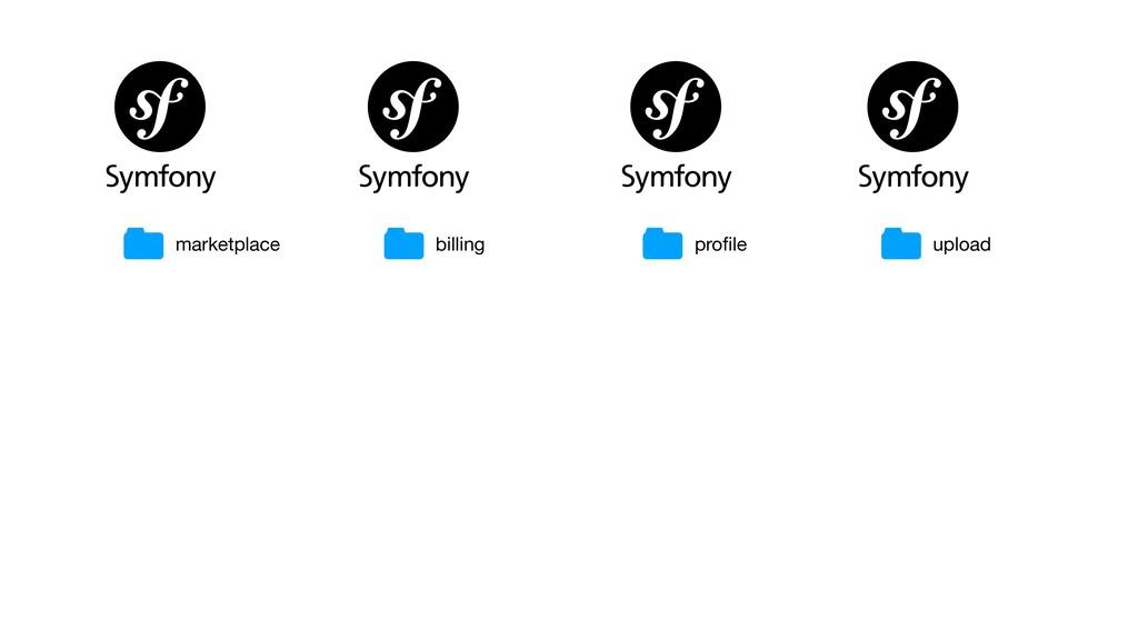 marketplace upload billing profile