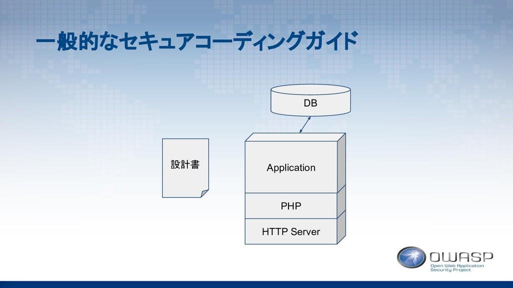 HTTP Server PHP Application DB 設計書 一般的なセキュアコーディ...