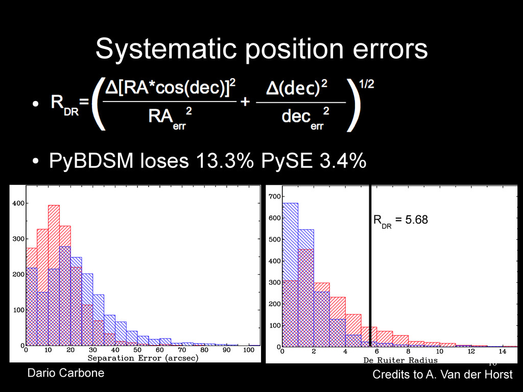 16 Systematic position errors ● ● PyBDSM loses ...