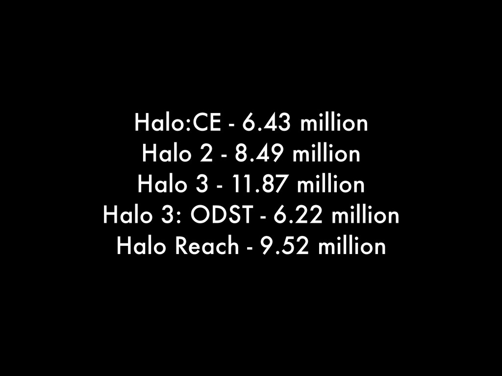 Halo:CE - 6.43 million Halo 2 - 8.49 million Ha...