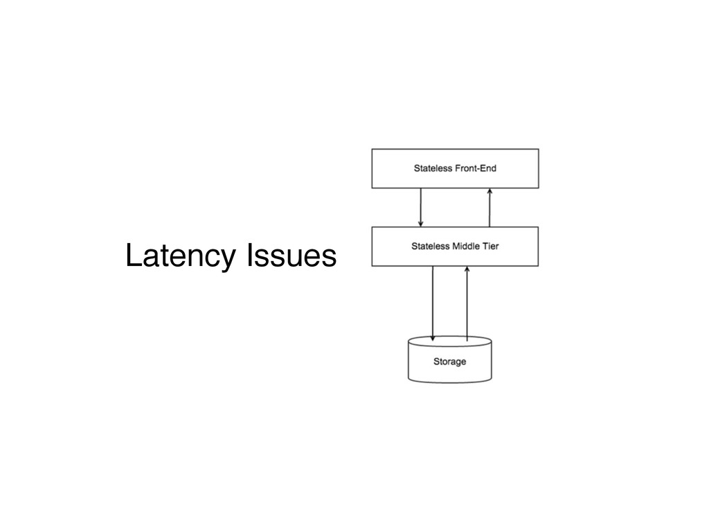 Latency Issues
