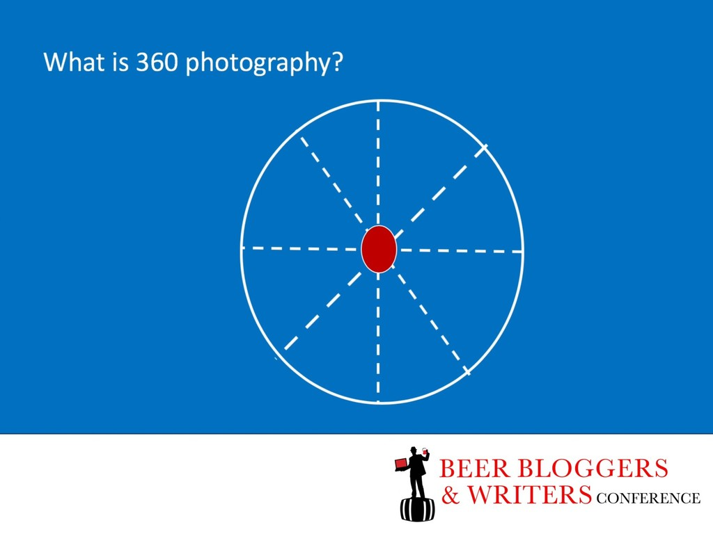 What is 360 photography?