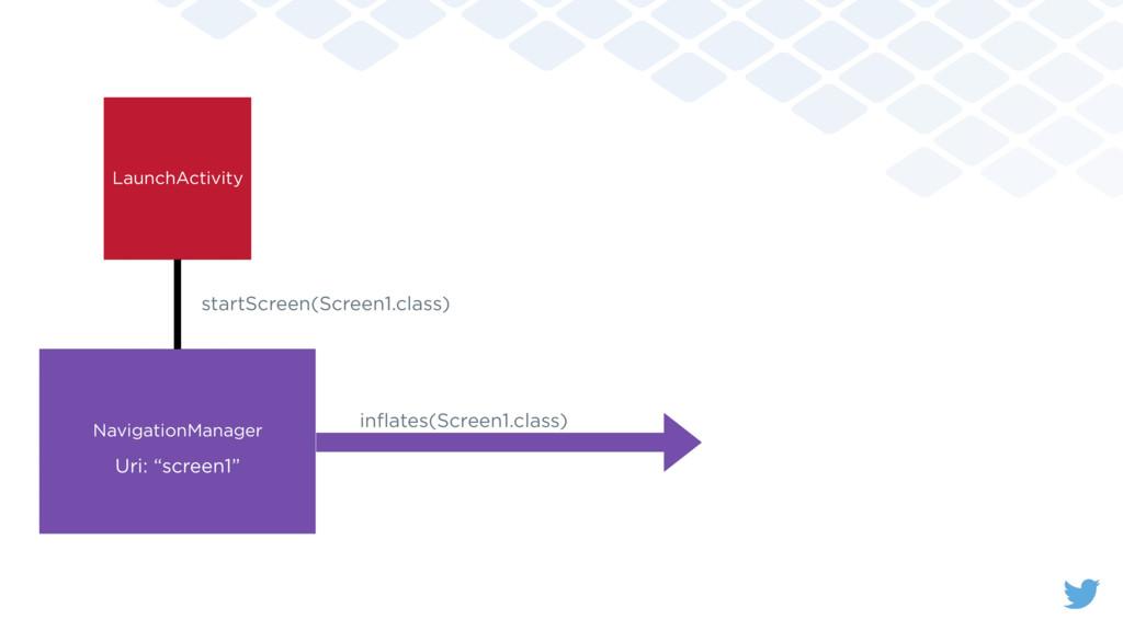 LaunchActivity NavigationManager startScreen(Sc...