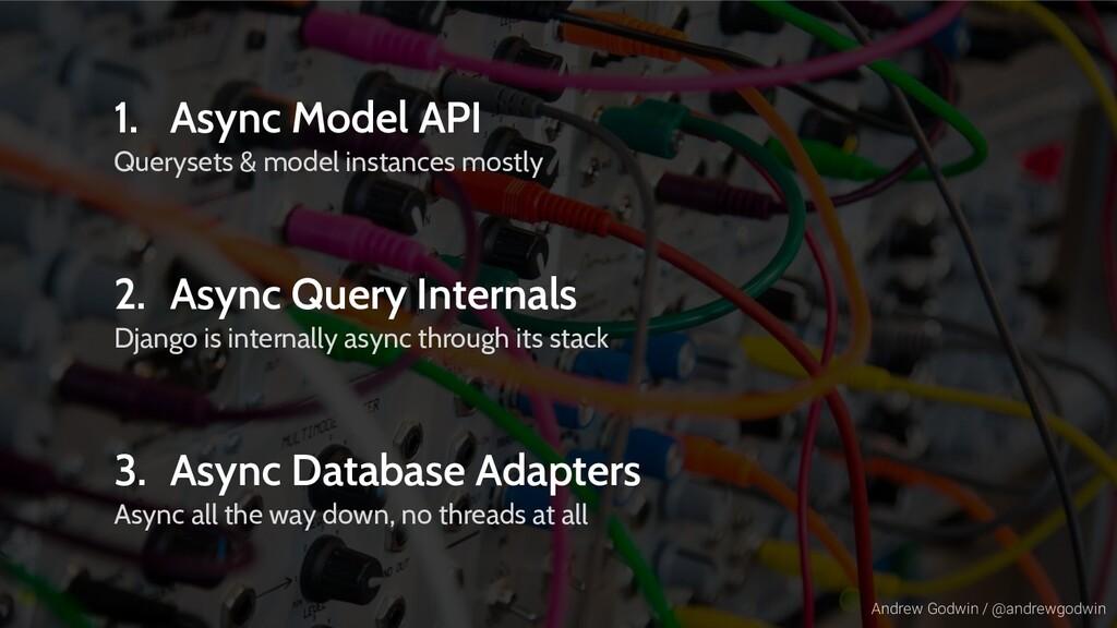 Andrew Godwin / @andrewgodwin 1. Async Model AP...