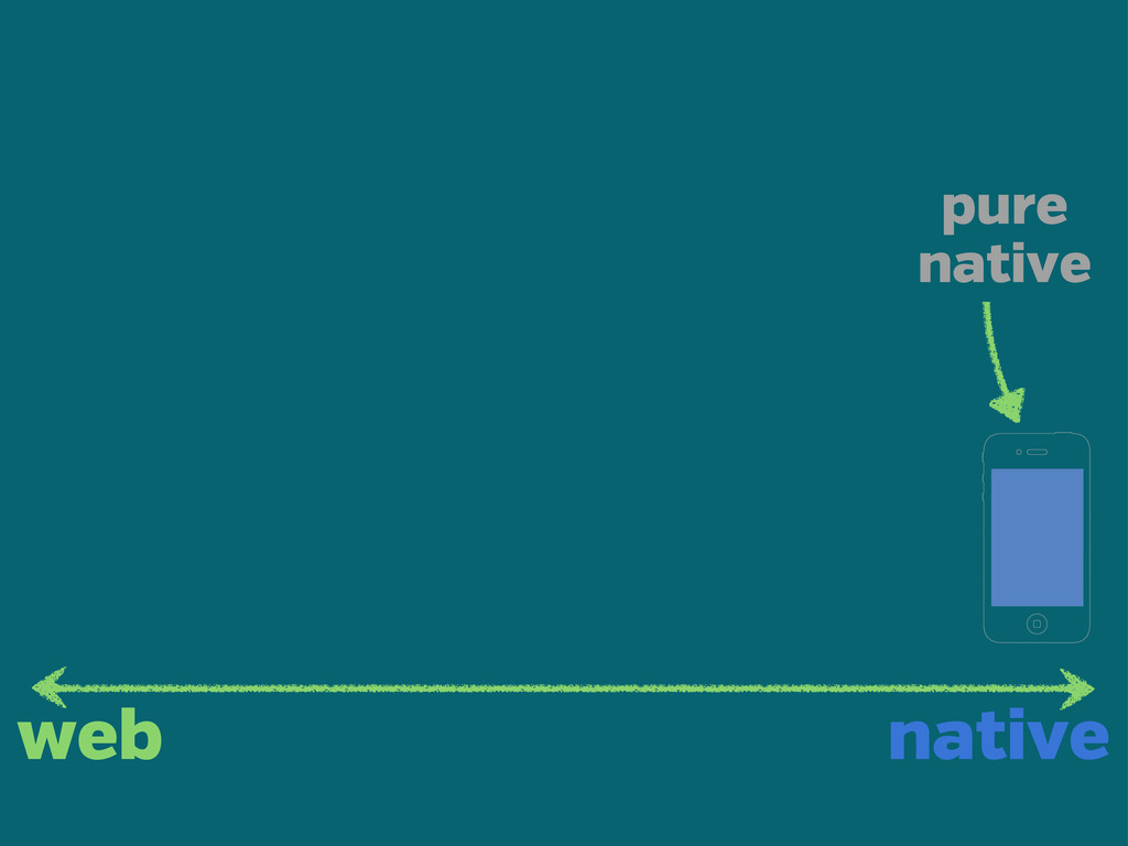web native pure native