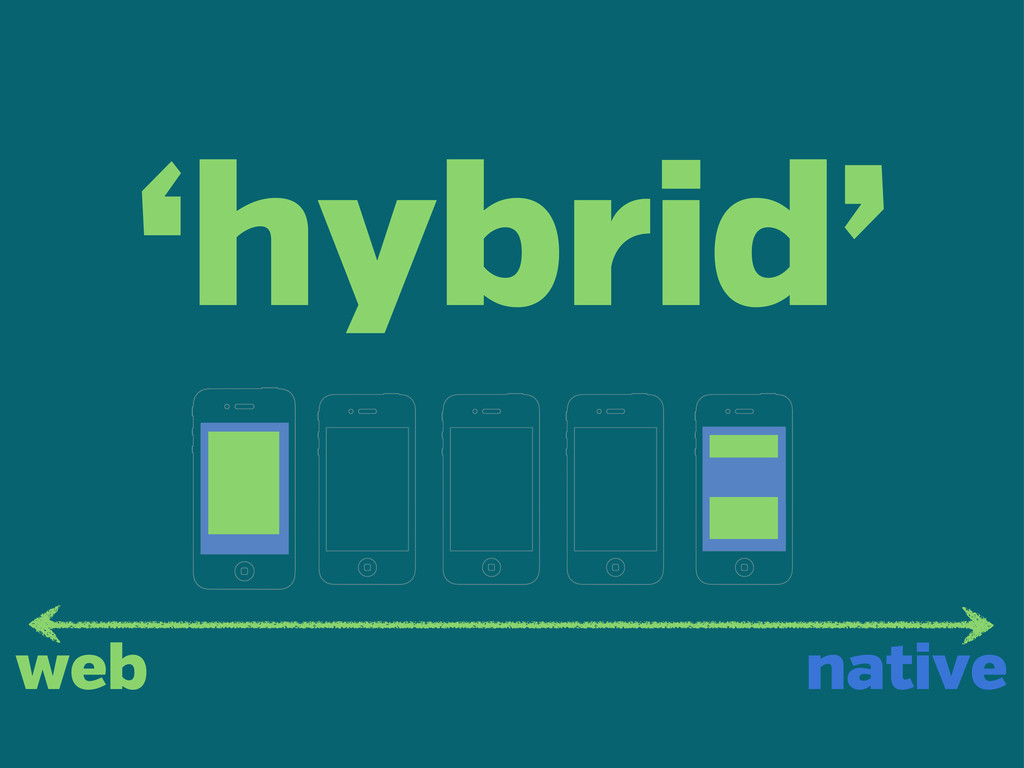 'hybrid' web native
