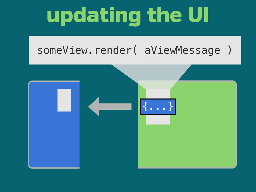 someView.render( aViewMessage ) updating the UI...