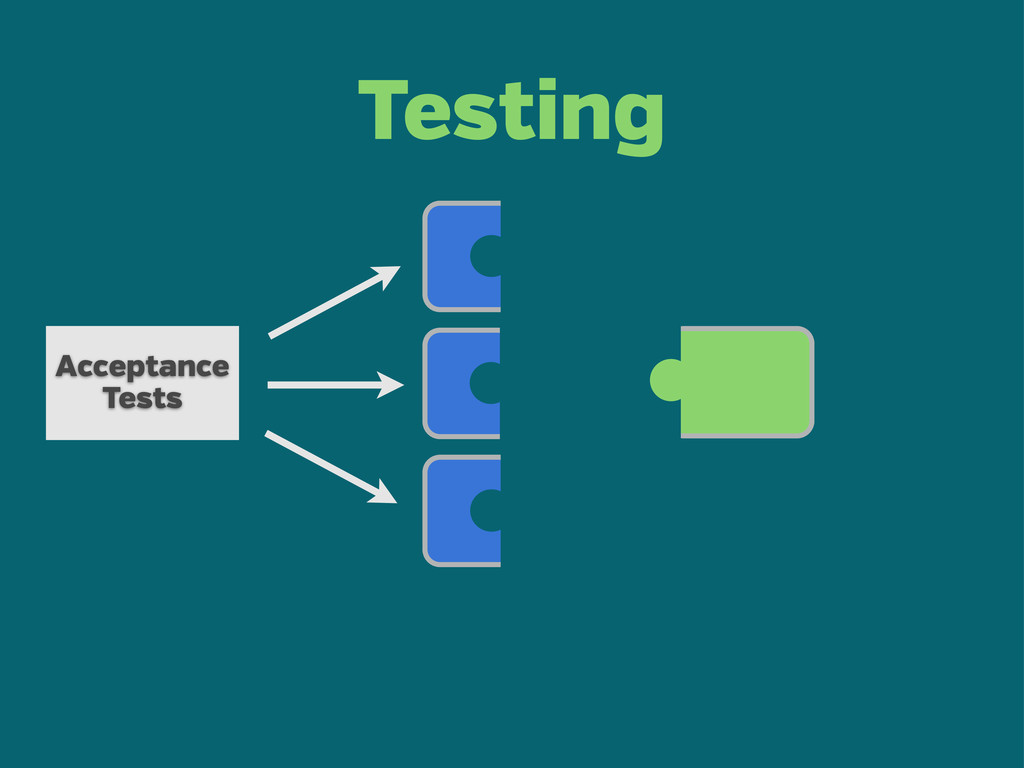 Testing Acceptance Tests