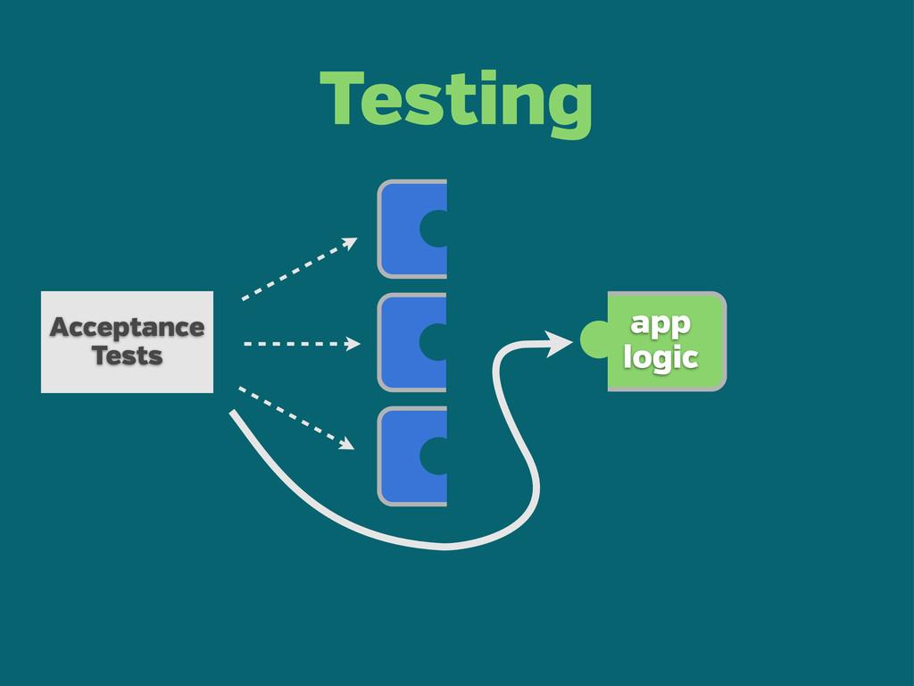 Testing app logic Acceptance Tests