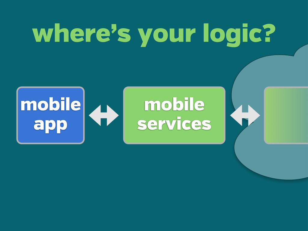 where's your logic? mobile app mobile services