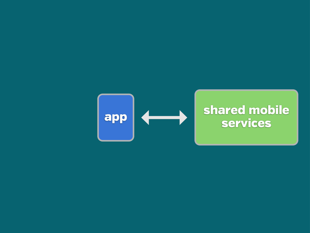 shared mobile services app