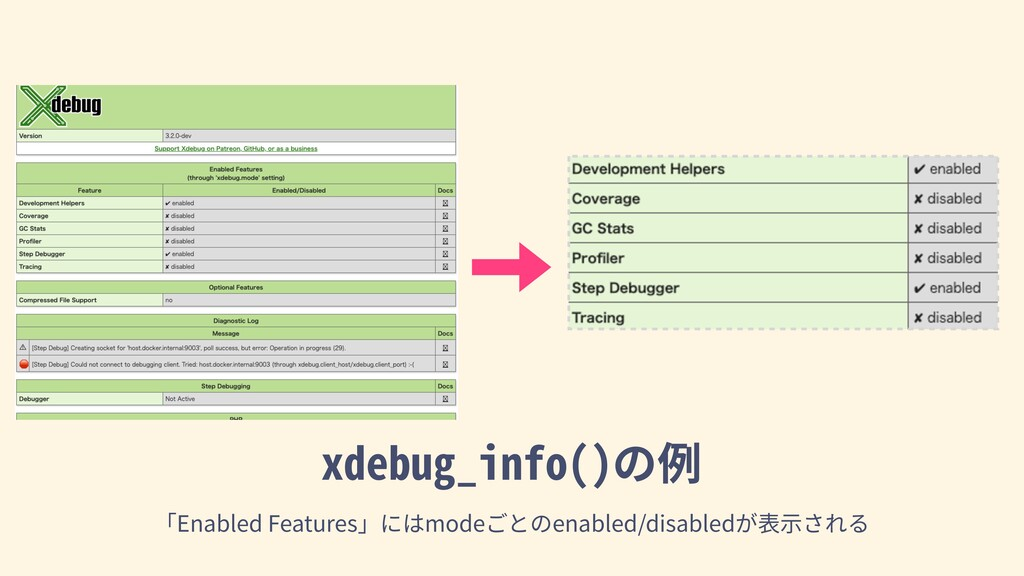 xdebug_info()の例 「Enabled Features」にはmodeごとのenab...
