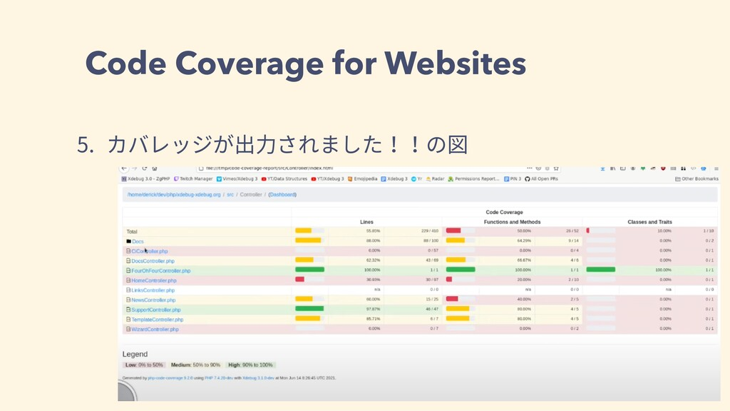 Code Coverage for Websites 5. カバレッジが出⼒されました!!の図