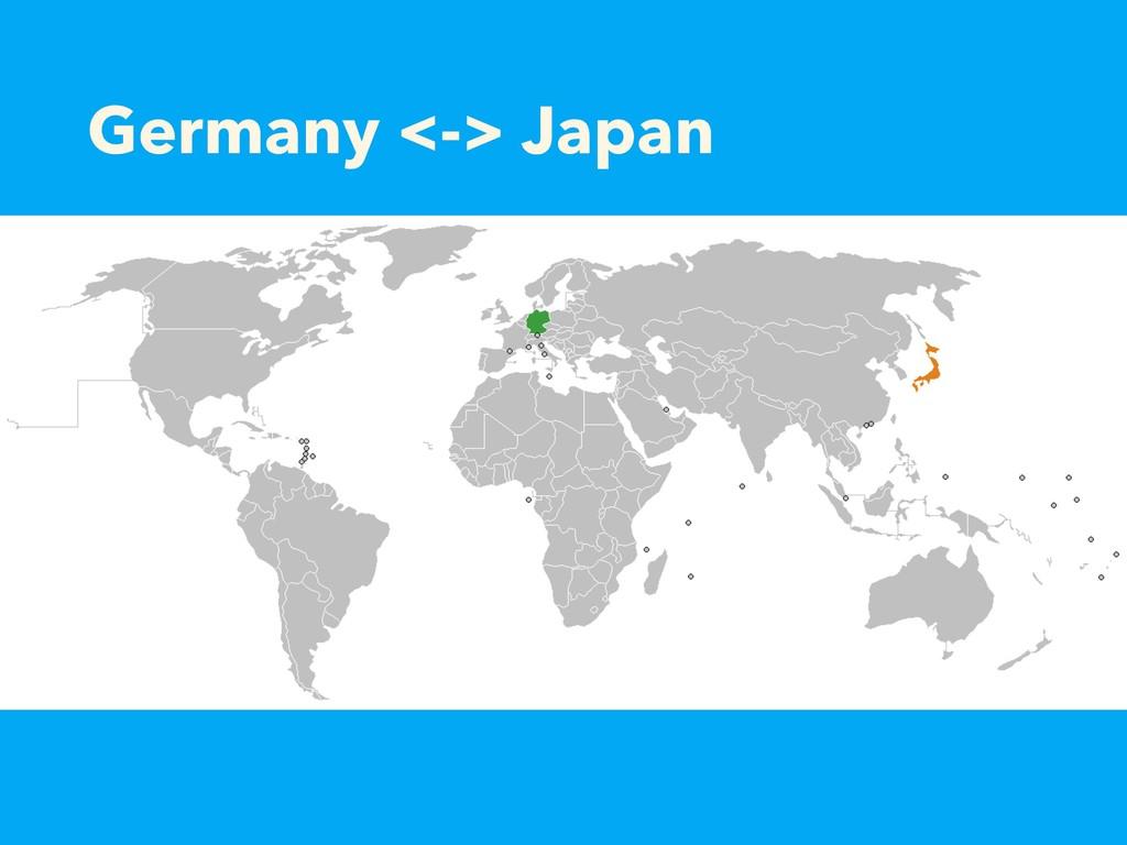 Germany <-> Japan