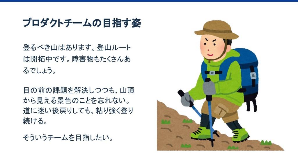 プロダクトチーム 目指す姿 登るべき山 あります。登山ルート 開拓中です。障害物もたくさんあ ...