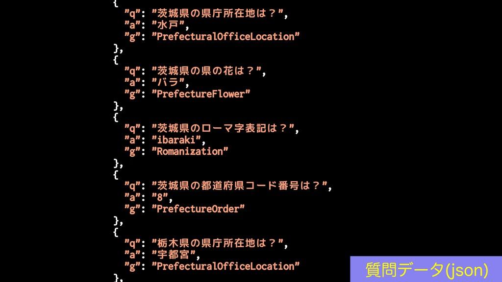 """{ """"q"""": """"茨城県の県庁所在地は?"""", """"a"""": """"水戸"""", """"g"""": """"Prefectu..."""