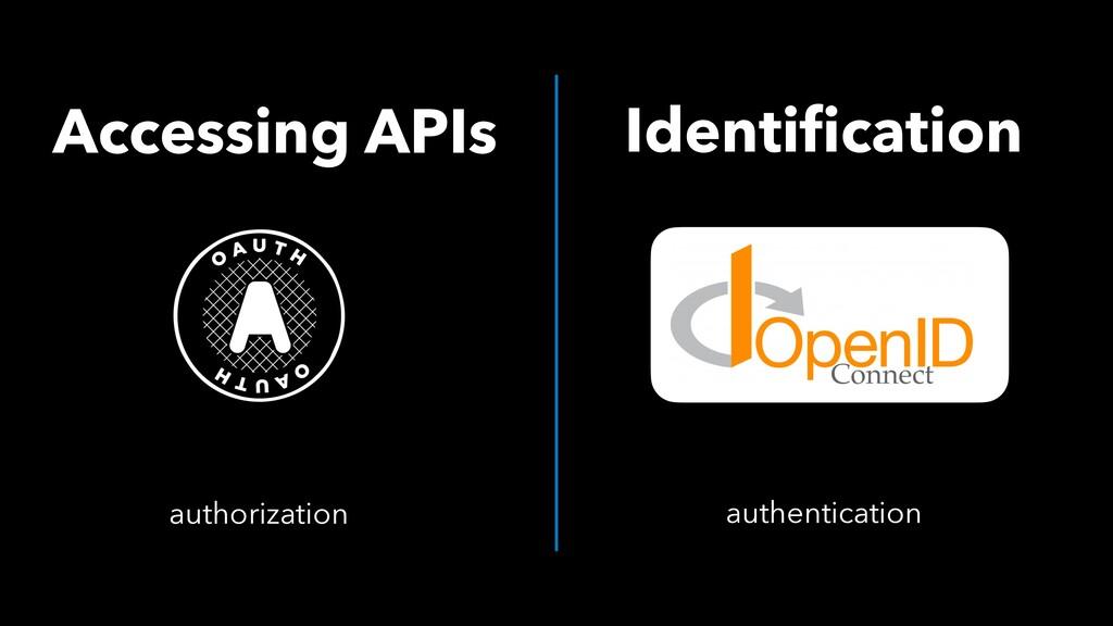 Identification authentication Accessing APIs au...