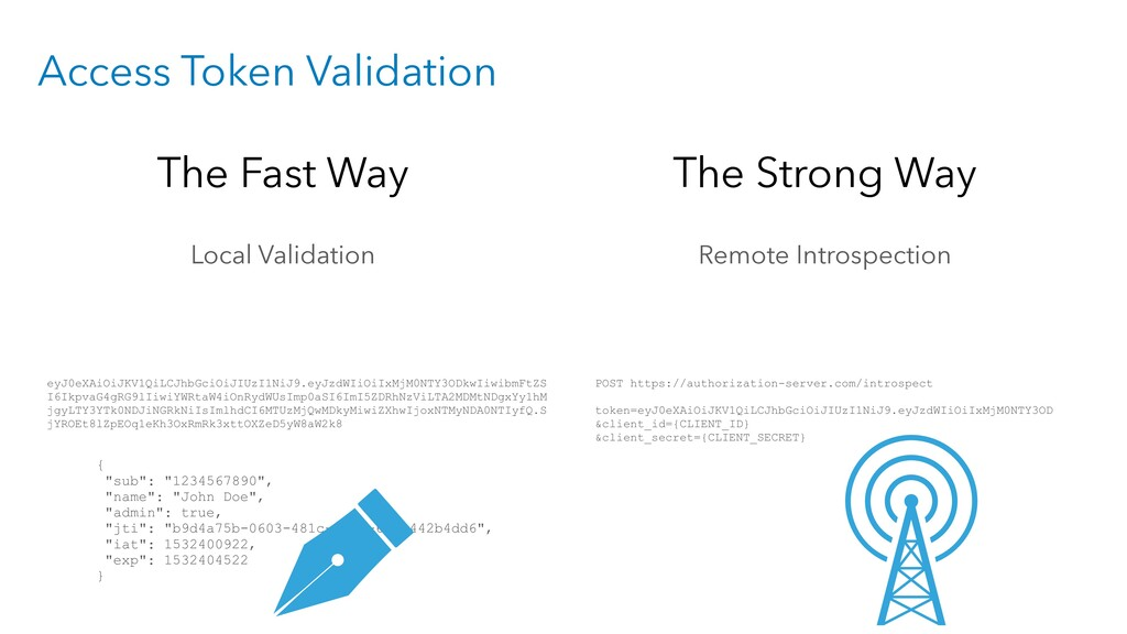 Access Token Validation The Fast Way The Strong...