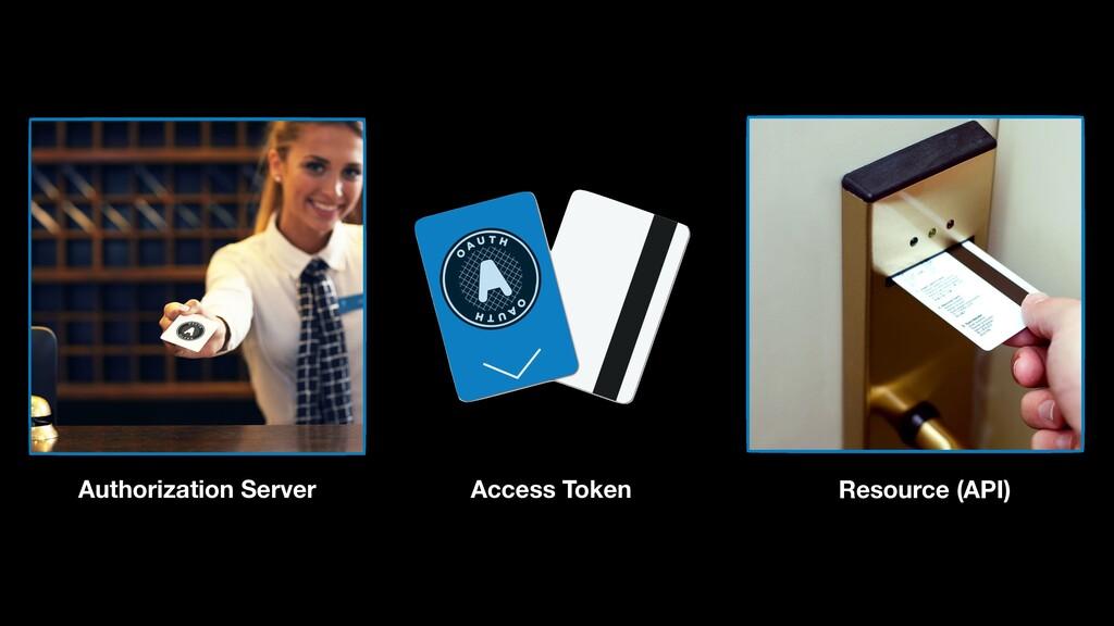 Authorization Server Access Token Resource (API)
