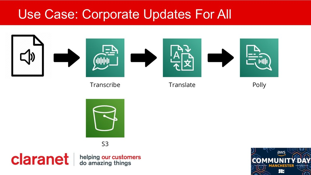 Use Case: Corporate Updates For All Transcribe ...