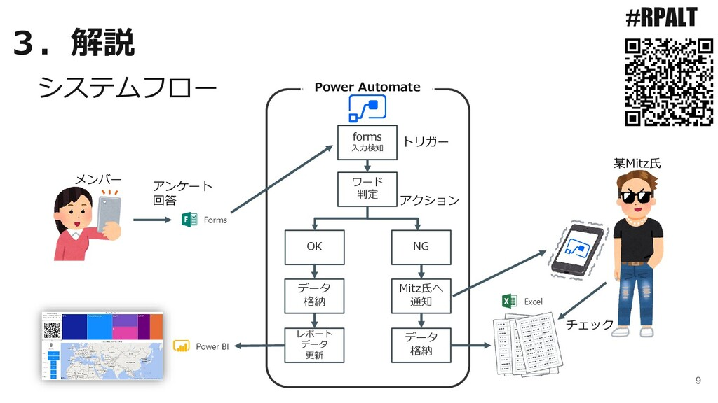 9 #RPALT 3.解説 システムフロー Power Automate OK forms 入...