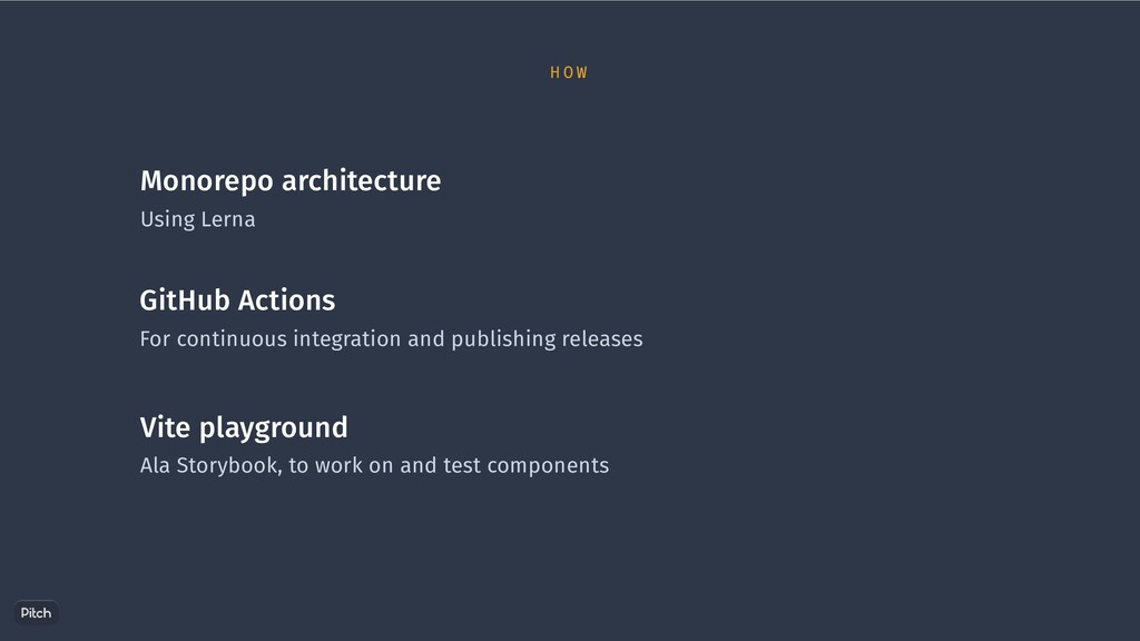 Monorepo architecture Using Lerna GitHub Action...