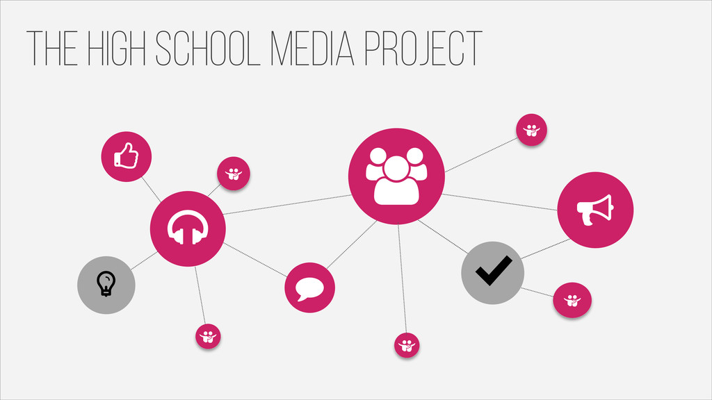 The high school media project % ! ] ] ] ] ]