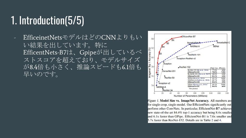 1. Introduction(5/5) - EfficeinetNetsモデルはどのCNNよ...