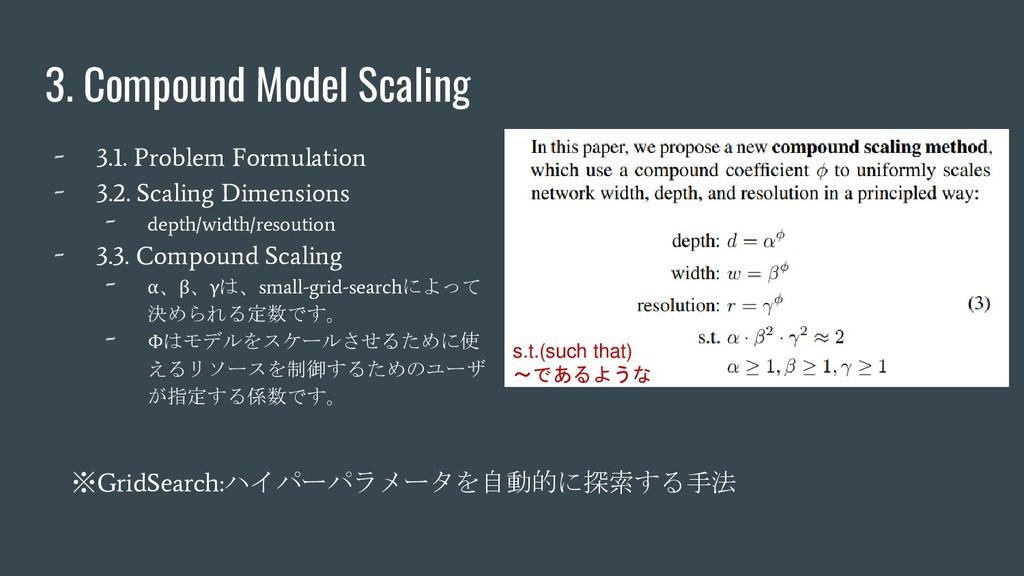 3. Compound Model Scaling - 3.1. Problem Formul...