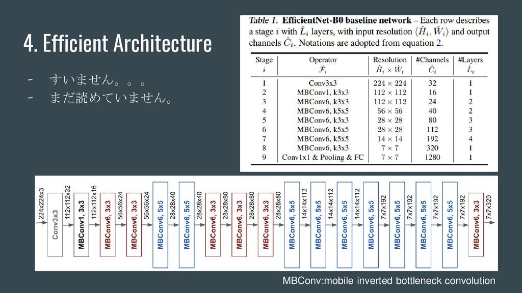 4. Efficient Architecture - すいません。。。 - まだ読めていませ...