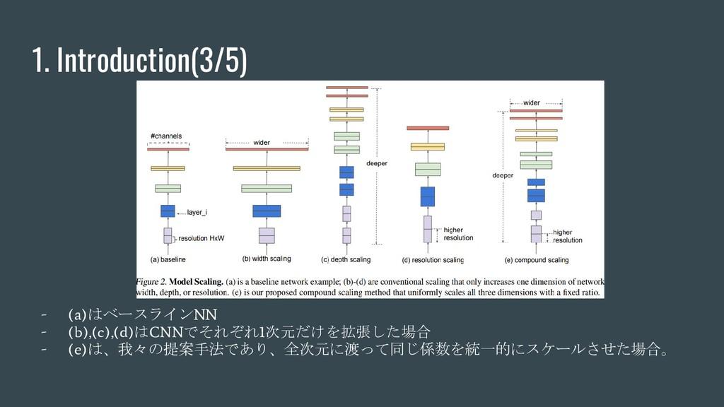 1. Introduction(3/5) - (a)はベースラインNN - (b),(c),(...
