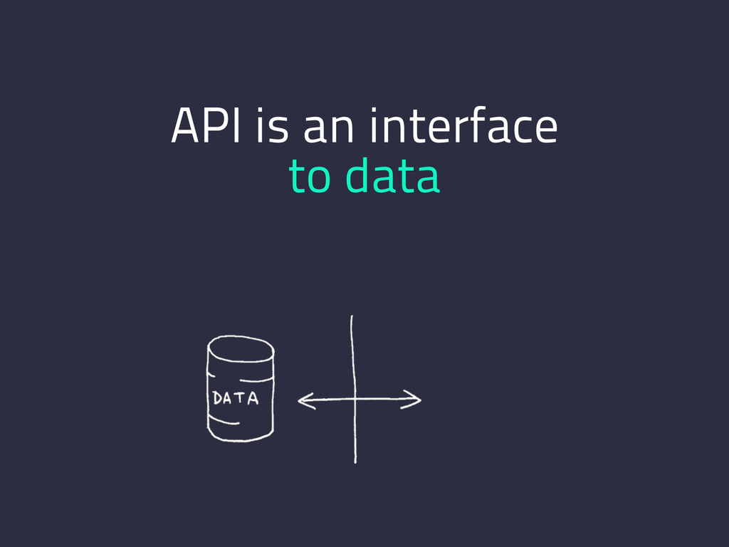 API is an interface to data